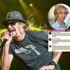 kid rock criticizes beyonce-the jasmine brand